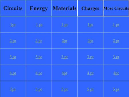2 pt 3 pt 4 pt 5pt 1 pt 2 pt 3 pt 4 pt 5 pt 1 pt 2pt 3 pt 4pt 5 pt 1pt 2pt 3 pt 4 pt 5 pt 1 pt 2 pt 3 pt 4pt 5 pt 1pt Circuits EnergyMaterials Charges.