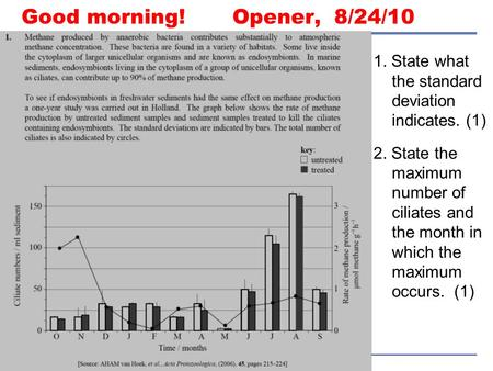 Copyright © 2005 Pearson Education, Inc. Publishing as Benjamin Cummings Good morning! Opener, 8/24/10 1. State what the standard deviation indicates.