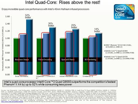 Intel Quad-Core: Rises above the rest! Enjoy incredible quad-core performance with Intel's 45nm Hafnium infused processors Source: Intel Corporation. Intel.