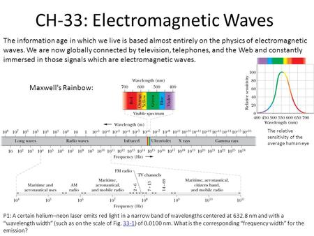 CH-33: Electromagnetic Waves The information age in which we live is based almost entirely on the physics of electromagnetic waves. We are now globally.
