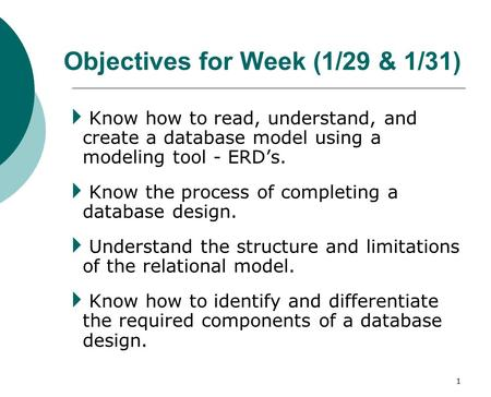 Objectives for Week (1/29 & 1/31)  Know how to read, understand, and create a database model using a modeling tool - ERD's.  Know the process of completing.