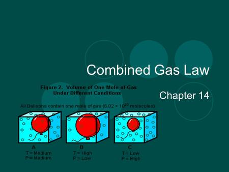 Combined Gas Law Chapter 14. Combined Gas Law So far we have seen 3 gas laws:  Boyles Law: P 1 V 1 = P 2 V 2  Charles Law: V 1 = V 2 T 1 T 2  Lussac's.