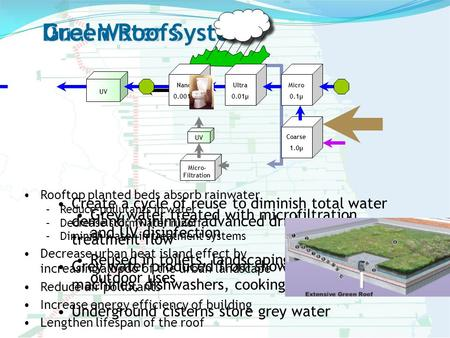 Dual Water System Create a cycle of reuse to diminish total water demand; minimize advanced drinking water treatment flow Grey water produced from showers,
