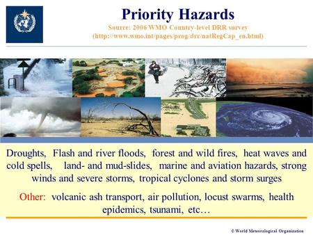 © World Meteorological Organization Priority Hazards Source: 2006 WMO Country-level DRR survey (http://www.wmo.int/pages/prog/drr/natRegCap_en.html) Droughts,