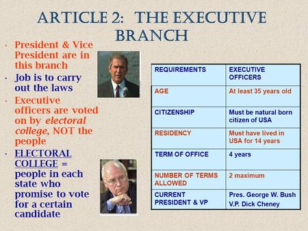 ARTICLE 2: THE Executive Branch President & Vice President are in this branch Job is to carry out the laws Executive officers are voted on by electoral.