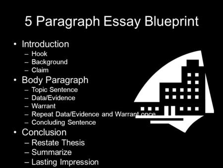 5 Paragraph Essay Blueprint Introduction –Hook –Background –Claim Body Paragraph –Topic Sentence –Data/Evidence –Warrant –Repeat Data/Evidence and Warrant.