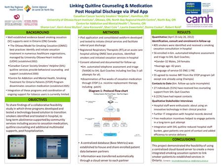 Linking Quitline Counseling & Medication Post Hospital Discharge via iPad App Post Hospital Discharge via iPad App Canadian Cancer Society Smokers' Helpline.