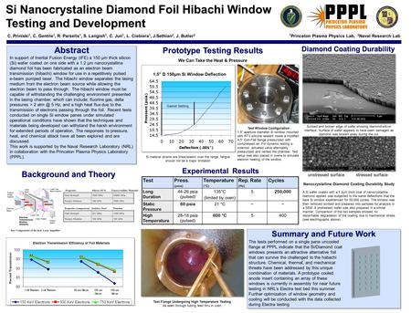 Si Nanocrystaline Diamond Foil Hibachi Window Testing and Development Background and Theory Pulsed Power System Electron Beam Electron Transmission Window.