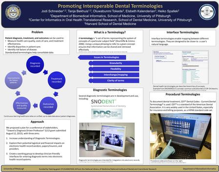 University of PittsburghDepartment of Biomedical Informatics Promoting Interoperable Dental Terminologies Jodi Schneider 1,2, Tanja Bekhuis 1,2, Oluwabunmi.