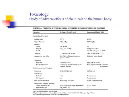 Toxicology: Study of adverse effects of chemicals on the human body.