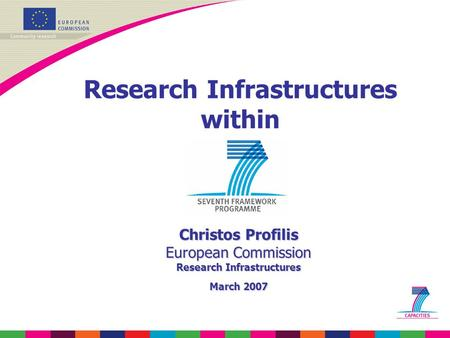 Research Infrastructures within Christos Profilis European Commission Research Infrastructures March 2007.