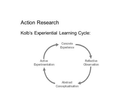 Action Research Kolb's Experiential Learning Cycle: