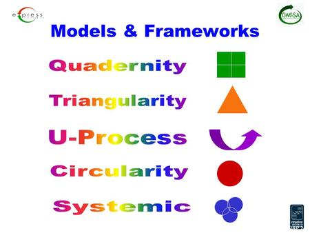 1 Models & Frameworks ADAP 2 2 What's The Difference Between: