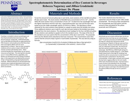 Abstract Spectrophotometric Determination of Dye Content in Beverages Rebecca Nagurney and Jillian Grudzinski Advisor: Dr. Pham In this work we determined.