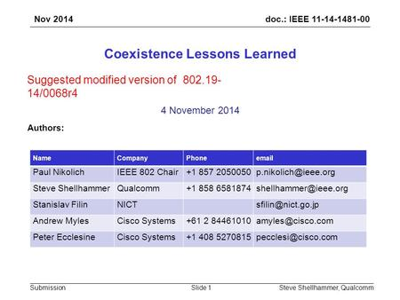 Doc.: IEEE 11-14-1481-00 SubmissionSteve Shellhammer, QualcommSlide 1 Coexistence Lessons Learned 4 November 2014 Authors: NameCompanyPhoneemail Paul NikolichIEEE.