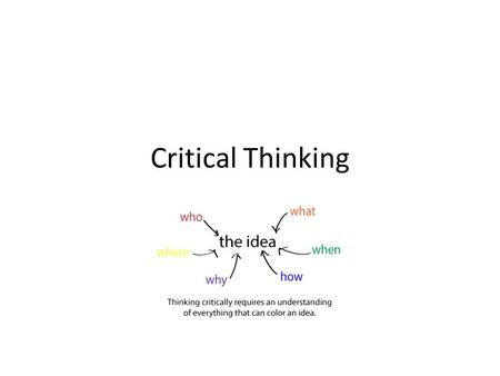 Critical Thinking. https://www.linkedin.com/pulse/excellence-e-learning-asking-right-questions-ken-turner-lion-?trk=hb_ntf_MEGAPHONE_ARTICLE_POST.