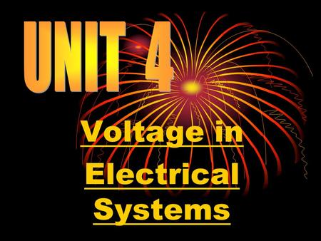 Voltage in Electrical Systems. Unit 4 Voltage Pages 71-76  Voltage source  Conductors  Control element  Electrical appliance  Electrical loads 