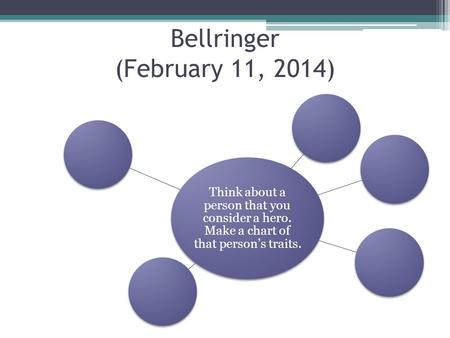 Bellringer (February 11, 2014) Think about a person that you consider a hero. Make a chart of that person's traits.