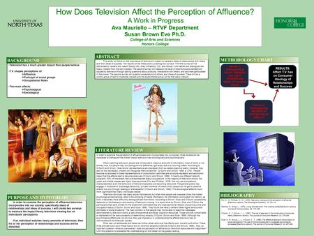 How Does Television Affect the Perception of Affluence? A Work in Progress Ava Mauriello – RTVF Department Susan Brown Eve Ph.D. College of Arts and Sciences.