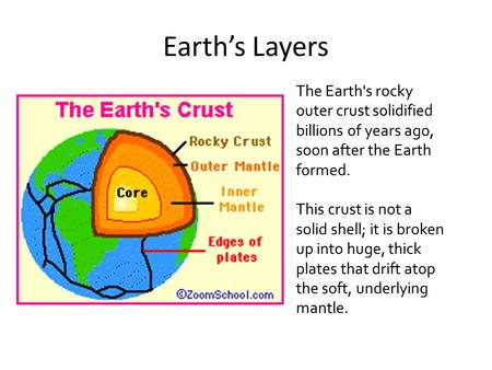 Earth's Layers The Earth's rocky outer crust solidified billions of years ago, soon after the Earth formed. This crust is not a solid shell; it is broken.