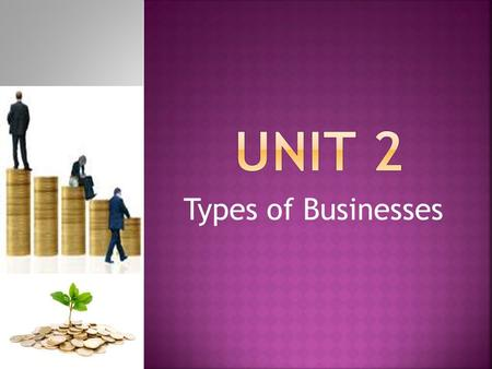 Types of Businesses. 1- Start-up business. 2- Buy an existing business. 3- Buy a franchise of an existing business.