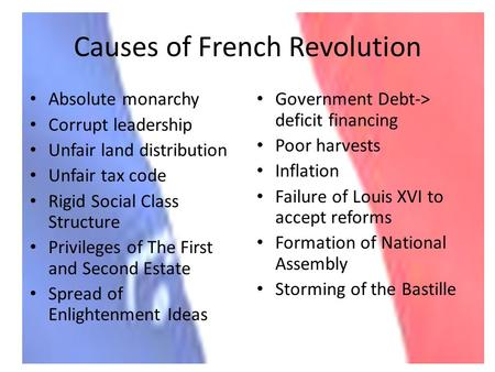 Causes of French Revolution Absolute monarchy Corrupt leadership Unfair land distribution Unfair tax code Rigid Social Class Structure Privileges of The.