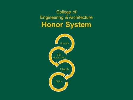 College of Engineering & Architecture Honor System Honesty Self- Governance Integrity Ethics.