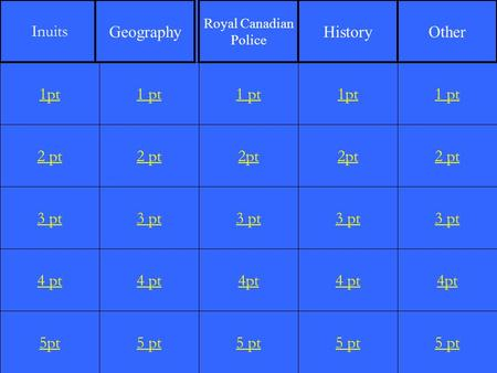 2 pt 3 pt 4 pt 5pt 1 pt 2 pt 3 pt 4 pt 5 pt 1 pt 2pt 3 pt 4pt 5 pt 1pt 2pt 3 pt 4 pt 5 pt 1 pt 2 pt 3 pt 4pt 5 pt 1pt Inuits Geography Royal Canadian Police.