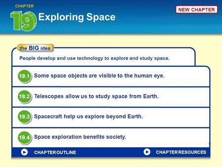 Exploring Space CHAPTER the BIG idea People develop and use technology to explore and study space. Some space objects are visible to the human eye. Telescopes.