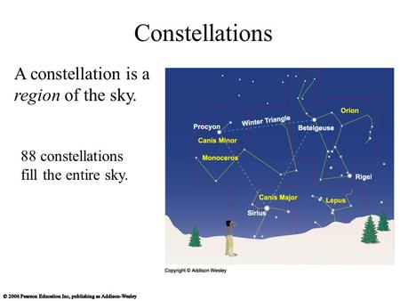 Constellations A constellation is a region of the sky. 88 constellations fill the entire sky.