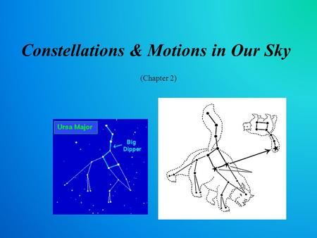Constellations & Motions in Our Sky (Chapter 2). Student Learning Objectives List attributes of constellations Identify locations on the celestial sphere.