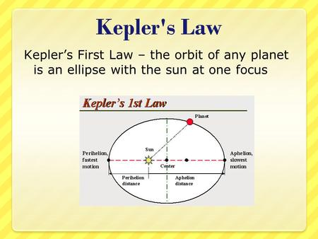 Keplers Law Kepler's First Law – the orbit of any <strong>planet</strong> is an ellipse with the sun at one focus.