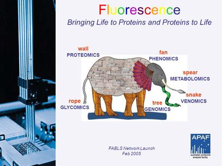 Wall PROTEOMICS spear METABOLOMICS snake VENOMICS tree GENOMICS rope GLYCOMICS fan PHENOMICS Fluorescence Bringing Life to Proteins and Proteins to Life.