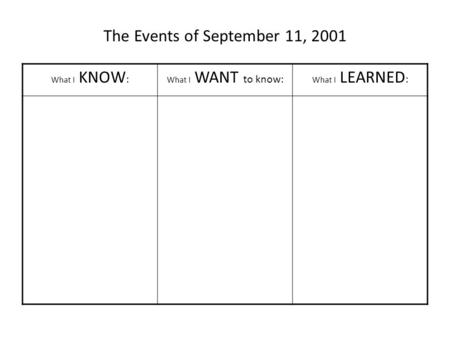 What I KNOW : What I WANT to know: What I LEARNED : The Events of September 11, 2001.