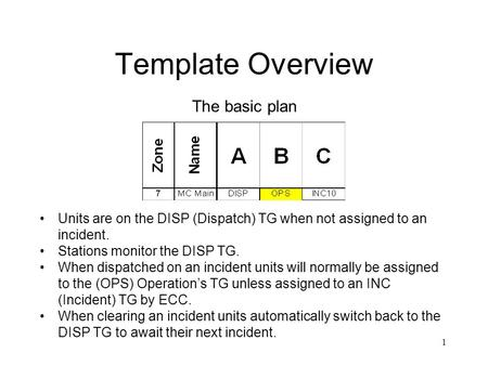 1 The basic plan Units are on the DISP (Dispatch) TG when not assigned to an incident. Stations monitor the DISP TG. When dispatched on an incident units.