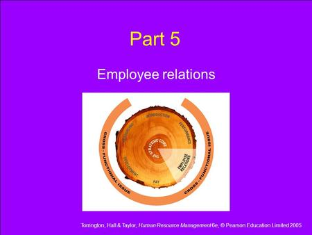 Torrington, Hall & Taylor, Human Resource Management 6e, © Pearson Education Limited 2005 Part 5 Employee relations.
