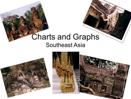 Charts and Graphs Southeast Asia. Indonesia Literacy Rate 89% Life Expectancy 68 yrs Per Capita GDP $3,100 USD Population 221,932,000.