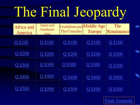 The Final Jeopardy Africa and America Japan and Southeast Asia Feudalism and The Crusades Middle Age Europe Q $100 Q $200 Q $300 Q $400 Q $500 Q $100.