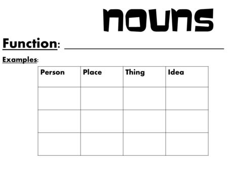 Nouns Function: ____________________________ Examples: Person Place