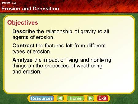 Objectives Describe the relationship of gravity to all agents of erosion. Contrast the features left from different types of erosion. Analyze the impact.