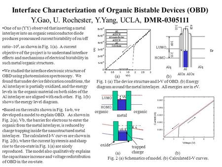 Interface Characterization of Organic Bistable Devices (OBD) Y.Gao, U. Rochester, Y.Yang, UCLA, DMR-0305111 One of us (YY) observed that inserting a metal.