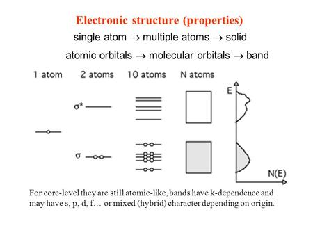 Electronic structure (properties) single atom  multiple atoms  solid atomic orbitals  molecular orbitals  band For core-level they are still atomic-like,