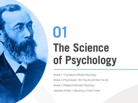 Module 1.1 Foundations of Modern Psychology Module 1.2 Psychologists: Who They Are and What They Do Module 1.3 Research Methods in Psychology Application.