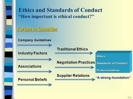 "Ethics and Standards of Conduct ""How important is ethical conduct?"""