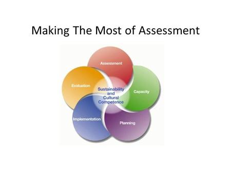 Making The Most of Assessment. Collect data to define problems, resources and readiness within the county to address needs Assessment.