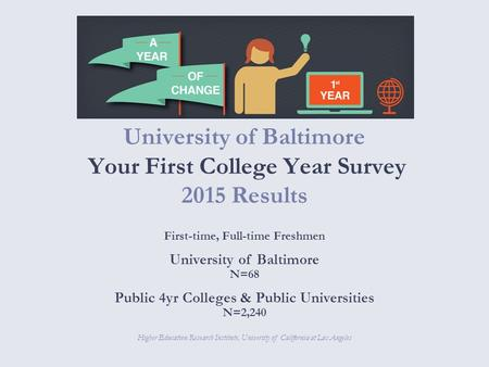 Return to contents University of Baltimore Your First College Year Survey 2015 Results Higher Education Research Institute, University of California at.