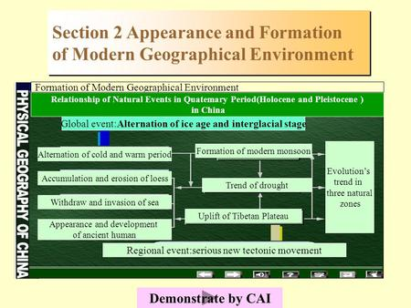 Section 2 Appearance <strong>and</strong> Formation of Modern Geographical Environment Demonstrate by CAI Formation of Modern Geographical Environment Relationship of Natural.