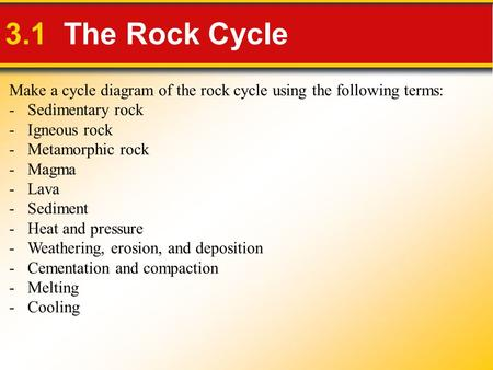 3.1 The Rock Cycle Make a cycle diagram of the rock cycle using the following terms: -Sedimentary rock -Igneous rock -Metamorphic rock -Magma -Lava -Sediment.