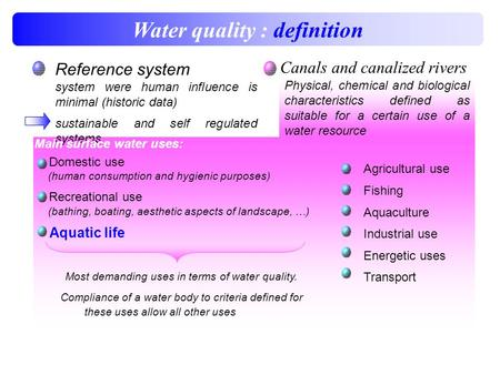 Physical, chemical and biological characteristics defined as suitable for a certain use of a water resource Domestic use (human consumption and hygienic.