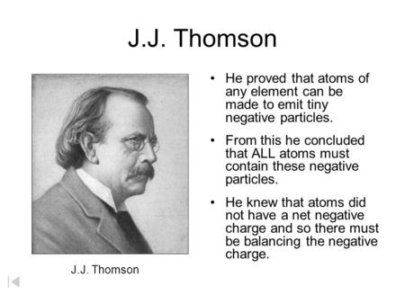 J.J. Thomson He proved that atoms of any element can be made to emit tiny negative particles. From this he concluded that ALL atoms must contain these.